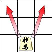 桂馬(けいま)の動き方
