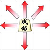 成銀(なりぎん)の動き方