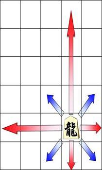 龍(りゅう)の動き方