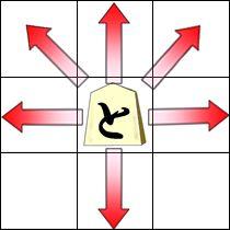 「と」 の動き方